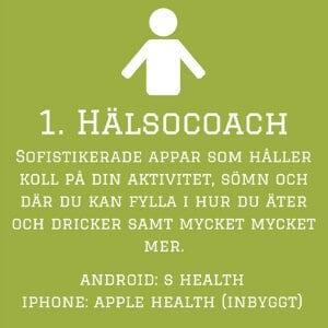 hälsoapp
